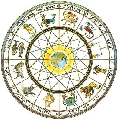 Greek Zodiac Signs - Spirituality - Lilith Press Magazine